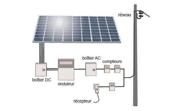 schéma photovoltaique.jpg