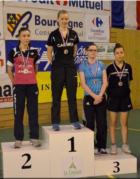 oceane podium france 2013.jpg